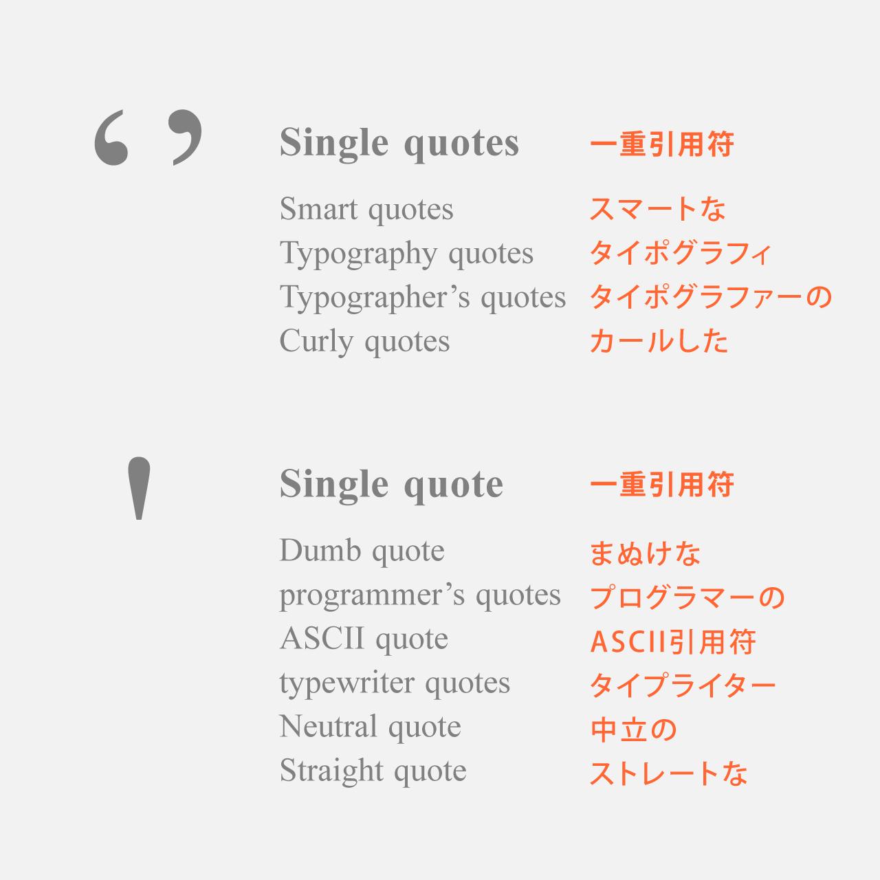 apostrophe quotes name 2x 世界標準のスペック英語