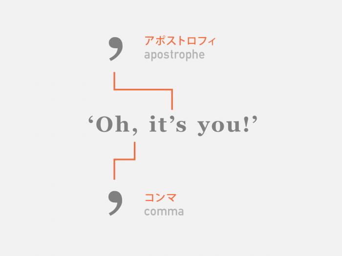 Comma and apostrophe 2x 700x525
