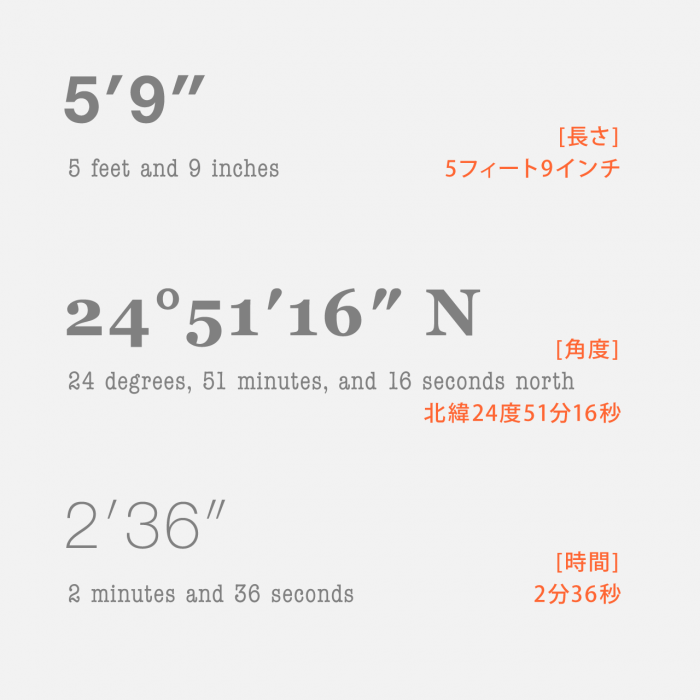 ダブルプライム:長さ・角度・時間