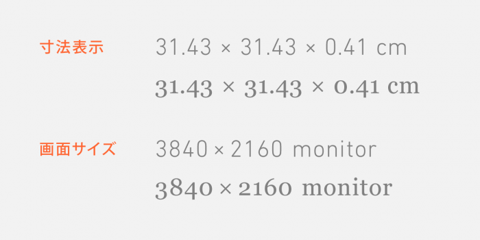 掛け算記号:寸法表示・画面サイズ