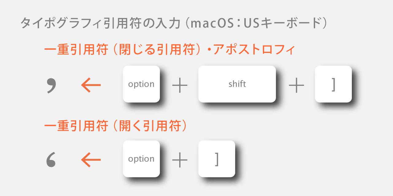 スマート引用符の入力:macOS:USキーボード
